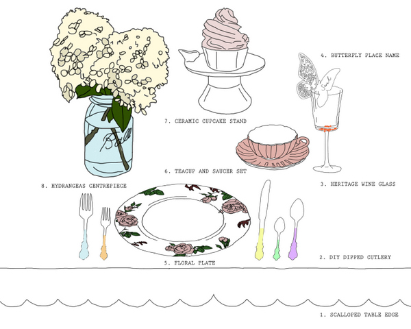 Claire Heffer Illustration- table drawn WITH TEXT